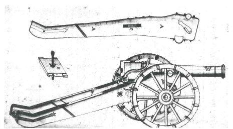 3-4 luglio 1706: accadde oggi, ieri, ier l'altro: guerra di mine