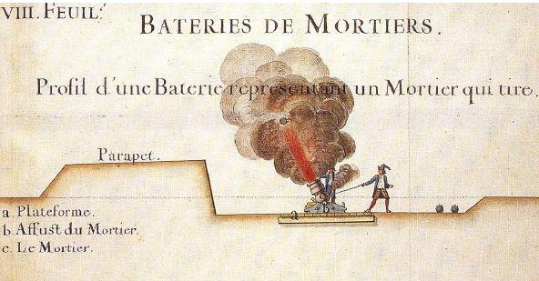 11 luglio 1706: accadde oggi, ieri, ier l'altro: guerra di mortai